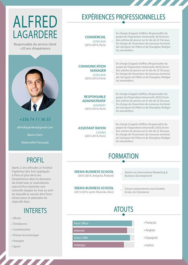 CV design, des graphiques à foison et des couleurs affriolantes